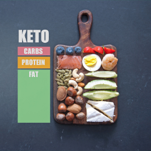 counting macros and macronutrients on the keto diet, A chopping board with different foods from macro categories for keto, fats carbs and protein macros counting